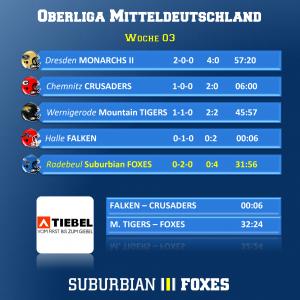 Oberliga Mitteldeutschland Liga Update Woche 3